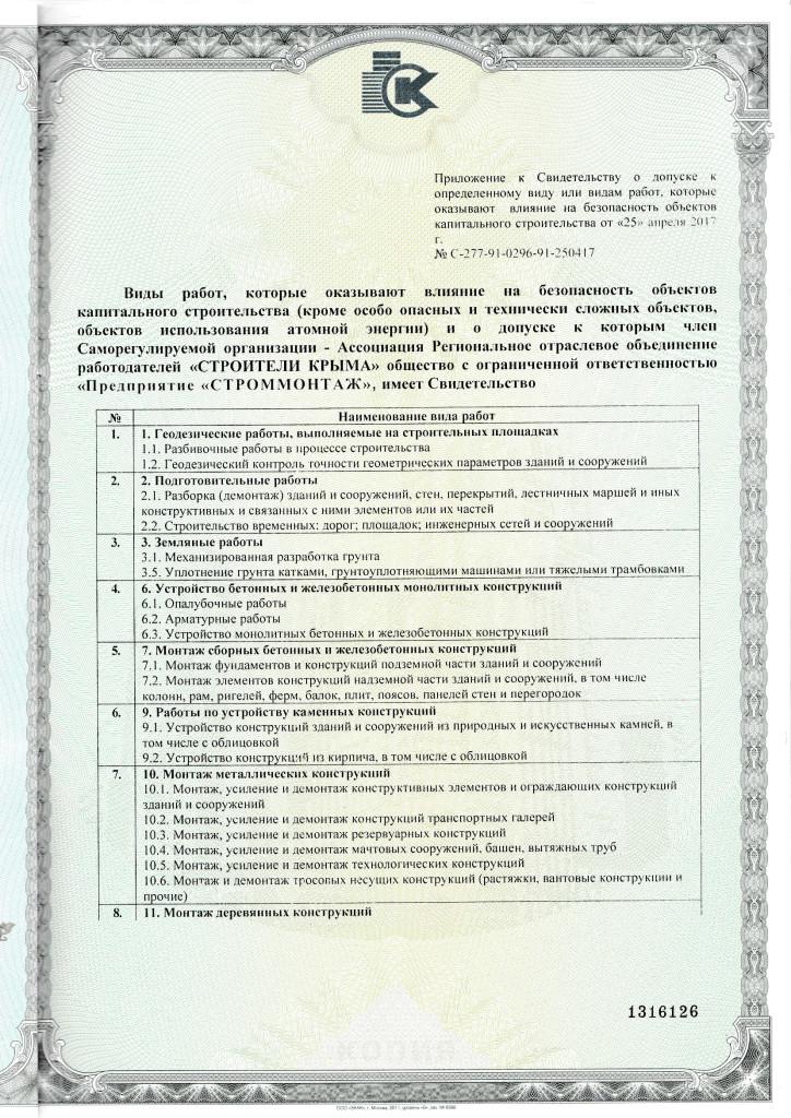 Svidetelstvo-SRO-e1493282506272