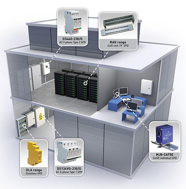 datacenter_ANG