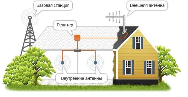 Водопровод  от колодца схема